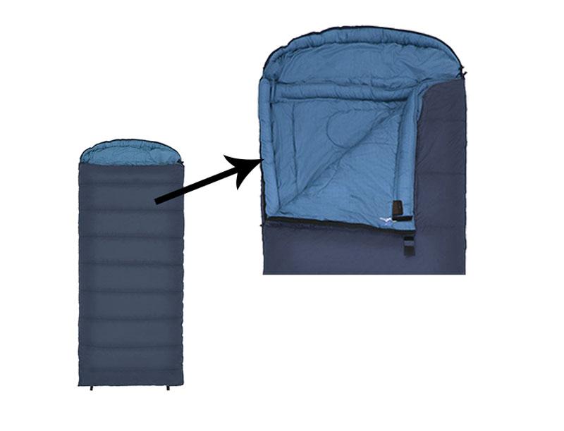 Extra Large Synthetic Fleece Insulation Camping Sleeping Bag SuperLoft Elite Sleeping Bag